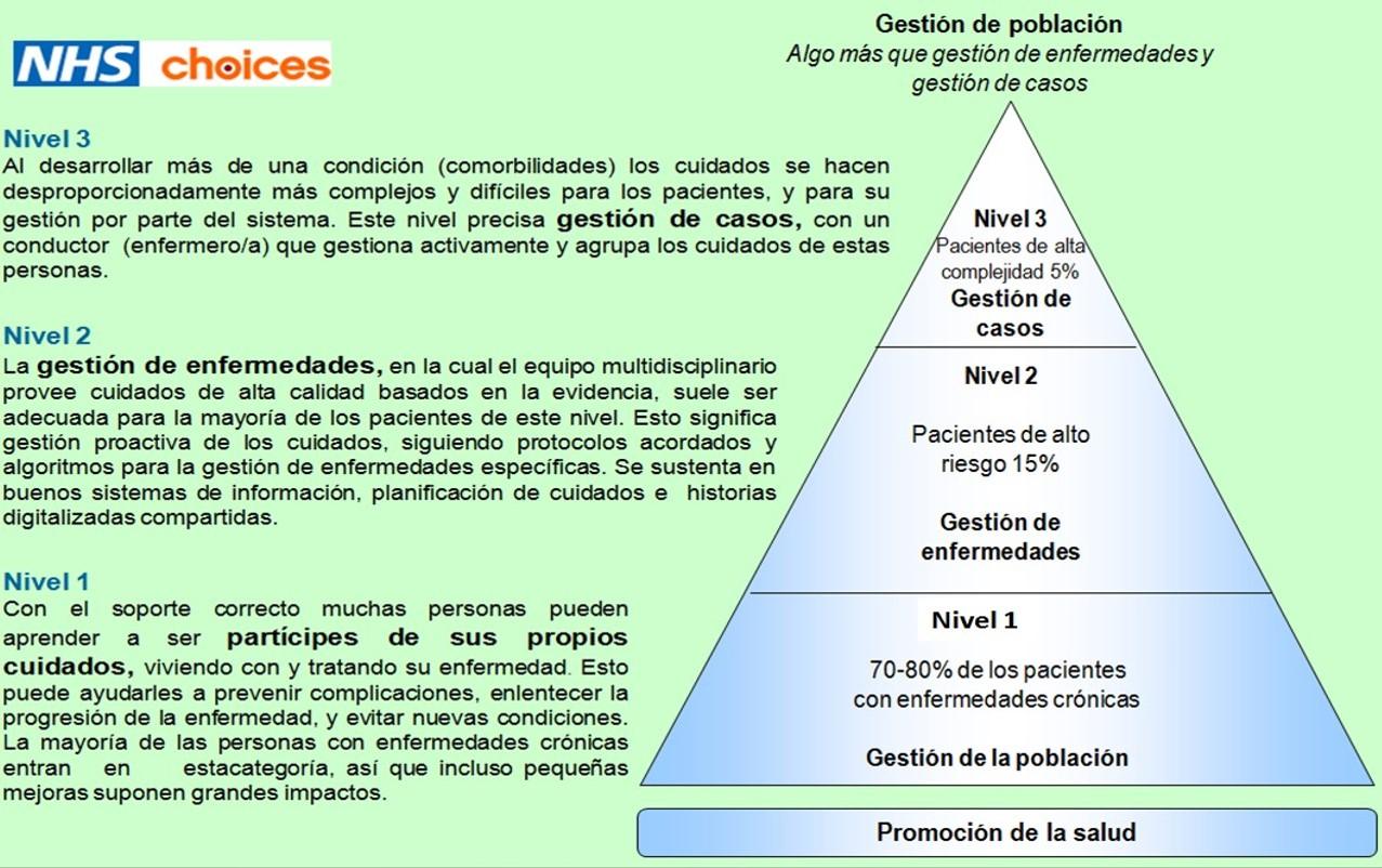 OPIMEC :: Documentación :: Unidad 1. El impacto de las enfermedades ...