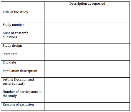 Excluded articles form